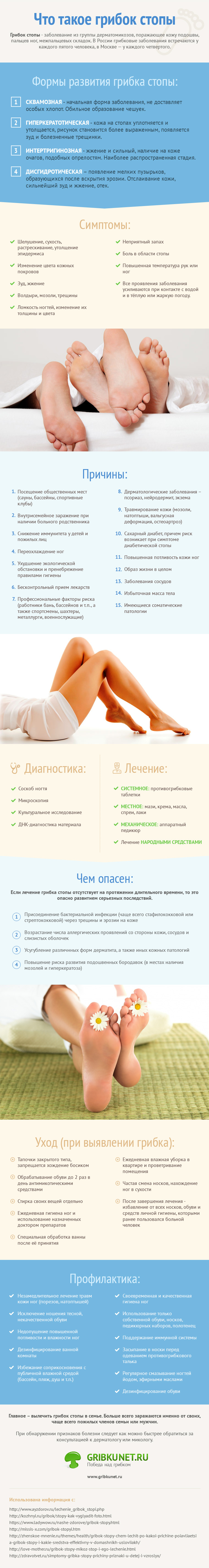 Инфографика - Лечение грибка ног, стоп