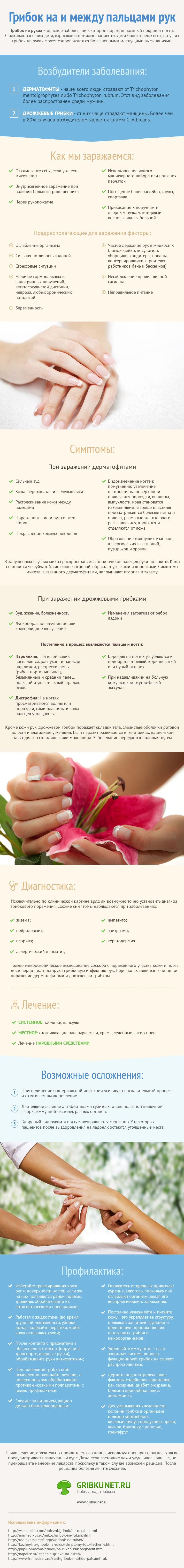 Грибок на пальцах рук лечение